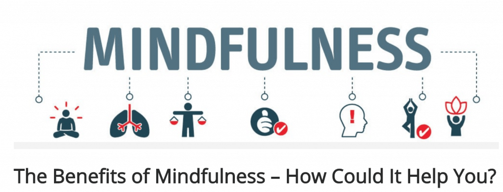 INLP Center Article on Mindfulness